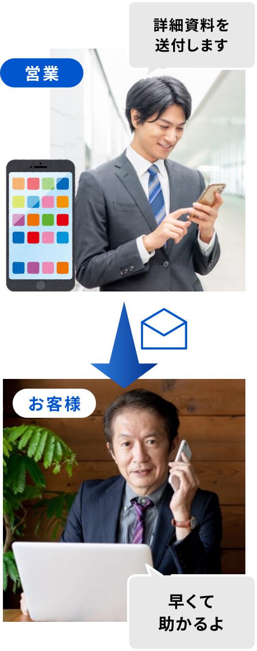 図解:PCメールの同期