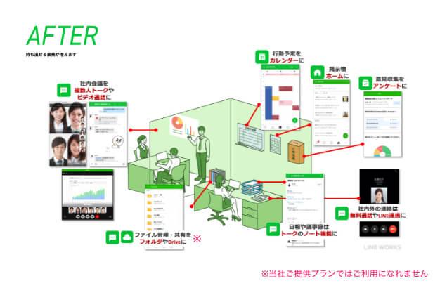 図解:ご利用事例(AFTER)